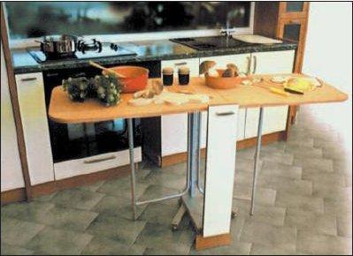 Европейская фурнитура-мебельная фурнитура в томске :: главна.